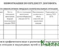 Договор публичной оферты ООО
