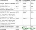 С 1 апреля у 27 тысяч пенсионеров Тверской области проиндексированы социальные пенсии