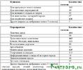 Протокол заседания общественной комиссии муниципального образования городского поселения «город Кувшиново» Тверской области