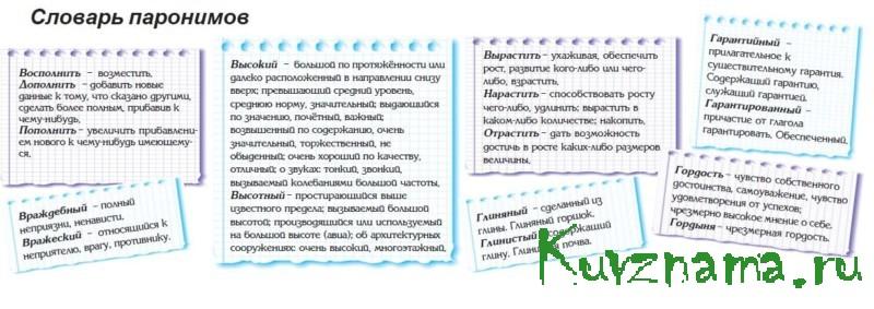 Лексические нормы современного русского языка –  правильно ли мы говорим?