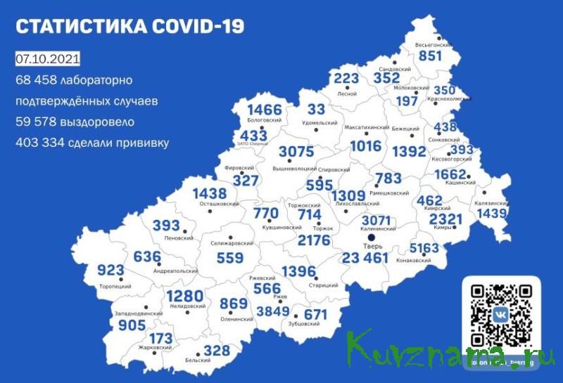 Информация оперативного штаба по предупреждению завоза и распространения коронавирусной инфекции в Тверской области за 7 октября 2021 г.